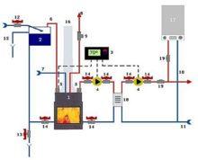 ogrzewanie-etazowe-schemat_m-9194439